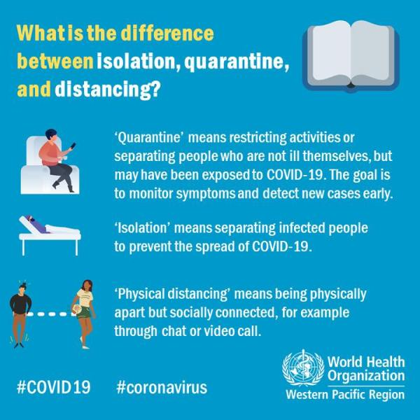 Coronavirus Questions And Answers