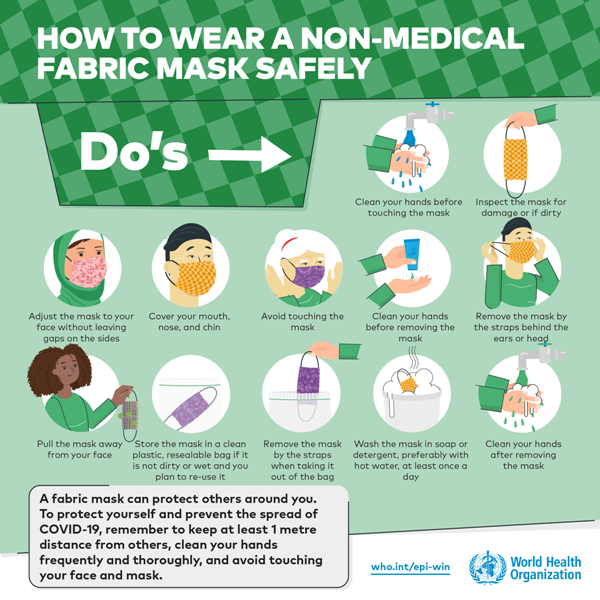 how to wear non-medical, fabric face mask
