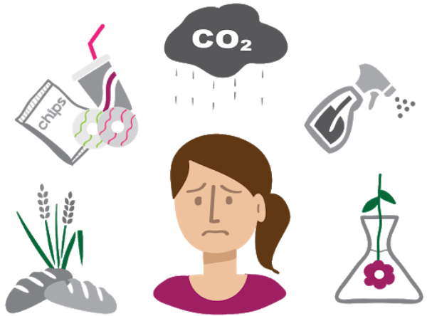 Environment pollution with CO2