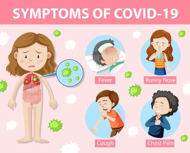 coronavirus disease 2019 symptoms
